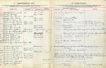 Register of Members; 1920s-1940s