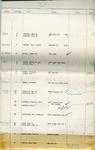 Membership Roll; c. 1950