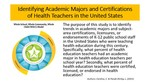 Identifying Academic Majors and Certifications of Health Teachers in the United States