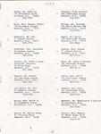 1994; Lincoln Memorial United Baptist Church Membership Records