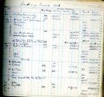 Finances; Sanctuary Crusade Pledges; 1944 by St. Paul Methodist Church