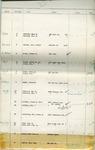 Membership Directory; undated