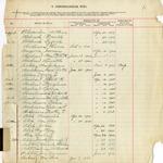 Membership; Church Register; 1910-1930