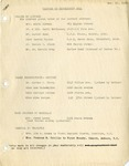 Membership; Membership Roll Changes; 1946-1948
