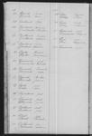 Polish National Alliance, Group 168, Financial Ledger, 1903 by Polish Community Center of Buffalo