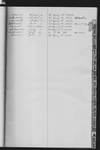 Polish Craftmen's Association, Membership and Payments, 1890 by Polish Community Center of Buffalo
