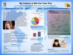 My Culture is Not for Your Fun by Brandon Rivera, Imani Ashmore, Julia Skierszynask, and Kayla Lammerts
