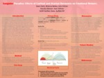 Sanguine Paradise: Effects of Cortisol and Ovarian Hormones on Emotional Memory