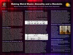 Making Weird Music: Atonality and a Mandolin by Michael Parrizzi