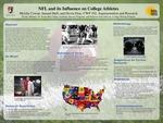 NFL and Its Influence on College Athletes by Myisha Cowan, Jamaal Huff, Isaiah Hancock, and Devin Diaz