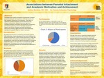 Associations Between Parental Attachment and Academic Achievement and Motivation by Ashley Mendola